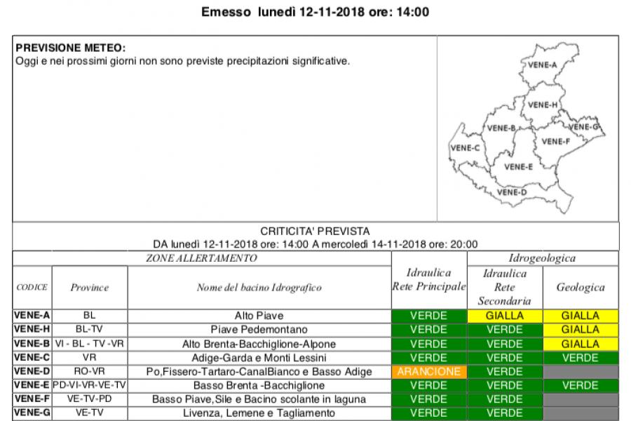 Continua lo stato di attenzione su Piave Brenta e Bacchiglione. Preallarme sul Po