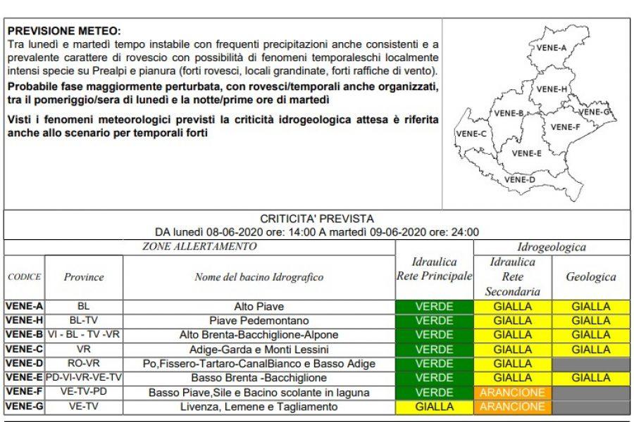 Fase di preallarme per la rete idraulica minore in particolare del bacino del Livenza